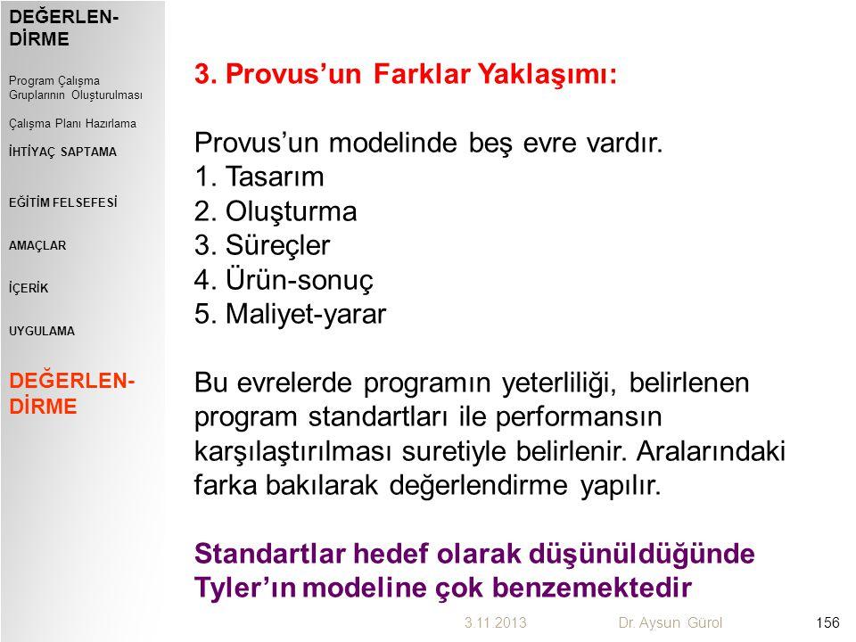 3. Provus'un Farklar Yaklaşımı: Provus'un modelinde beş evre vardır.