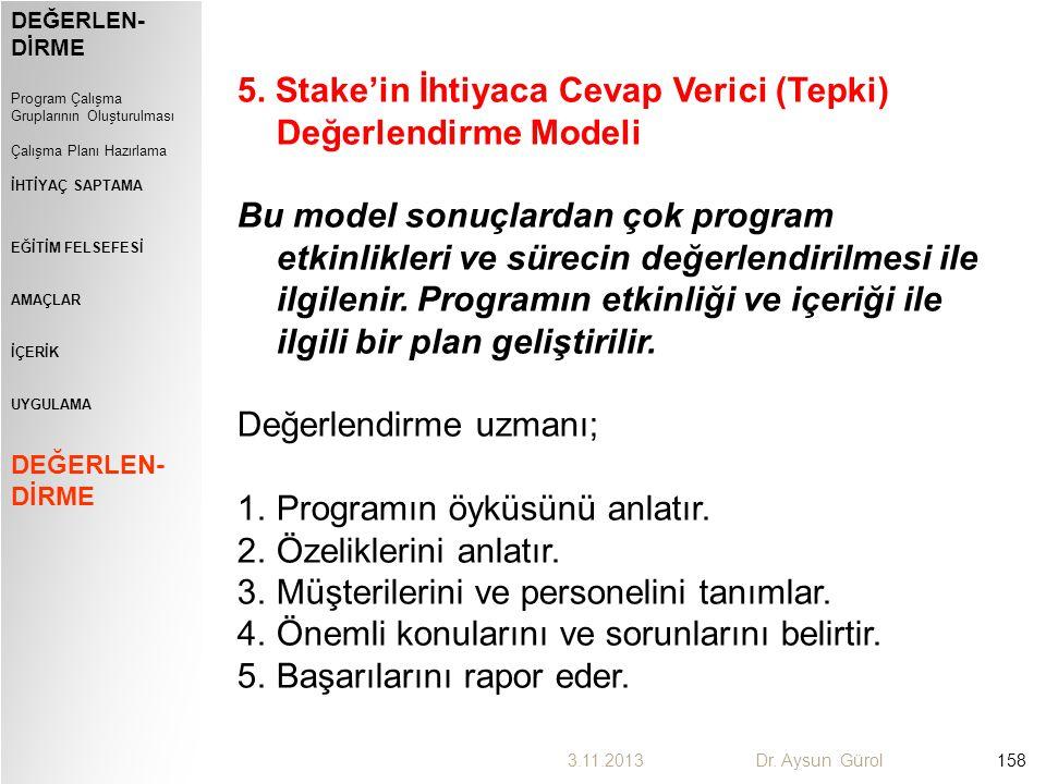 5. Stake'in İhtiyaca Cevap Verici (Tepki) Değerlendirme Modeli