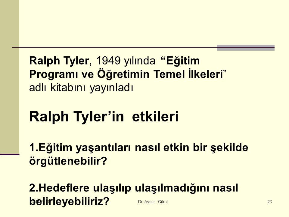 Ralph Tyler'in etkileri