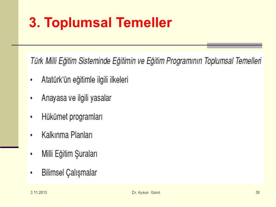 3. Toplumsal Temeller 3.11.2013 Dr. Aysun Gürol