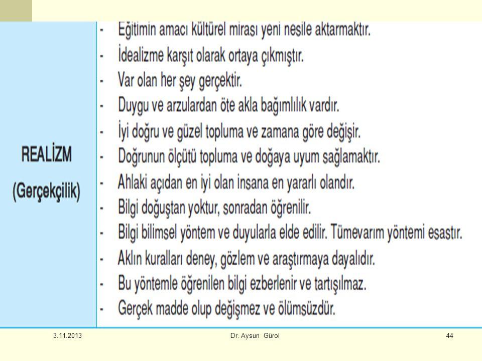 3.11.2013 Dr. Aysun Gürol