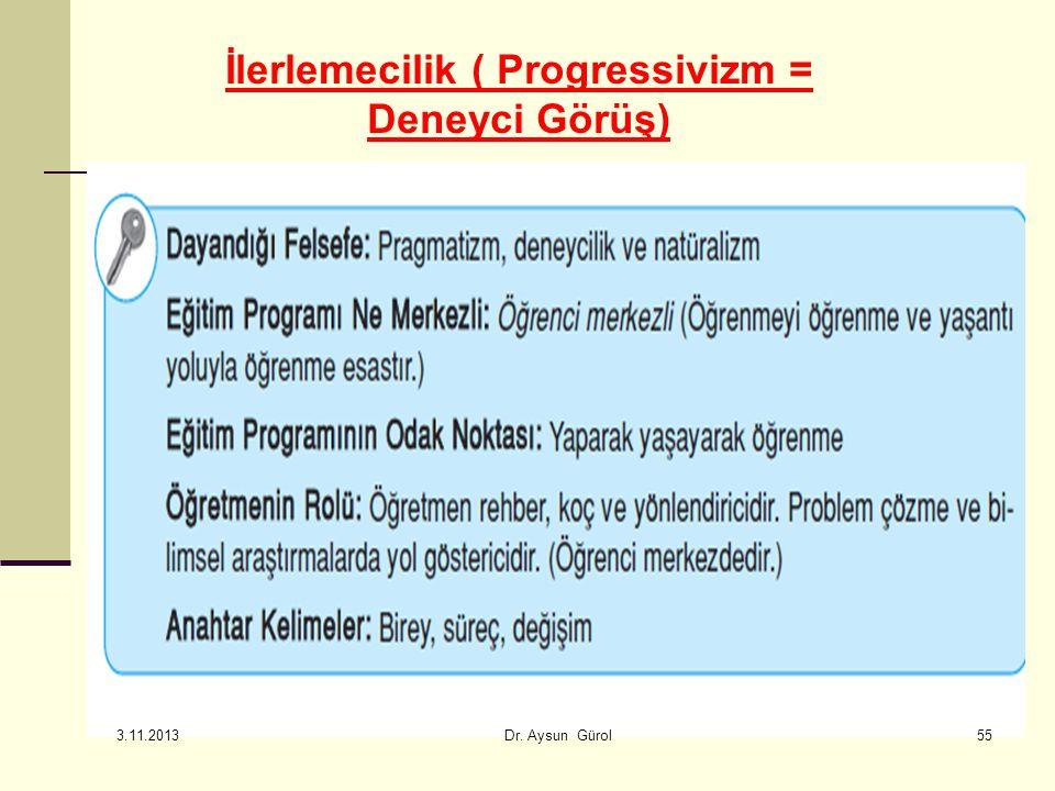 İlerlemecilik ( Progressivizm =