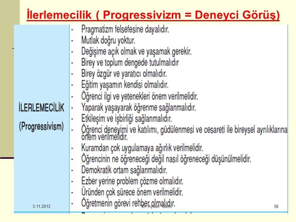 İlerlemecilik ( Progressivizm = Deneyci Görüş)