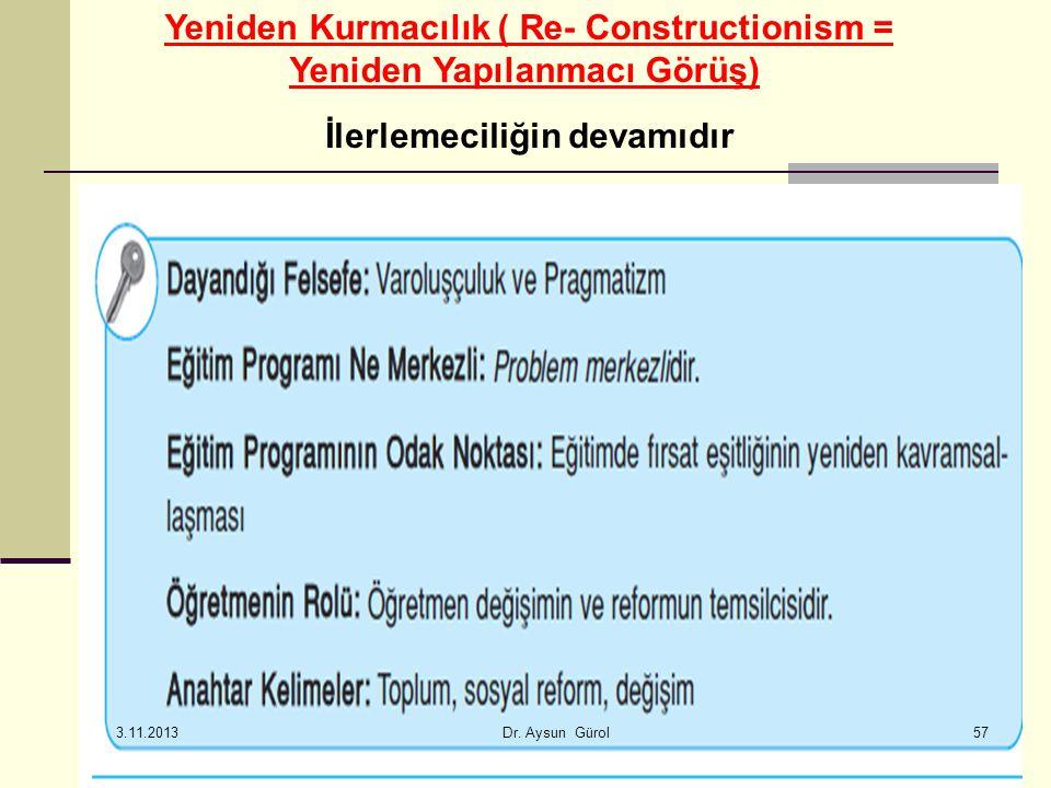 Yeniden Kurmacılık ( Re- Constructionism = Yeniden Yapılanmacı Görüş)