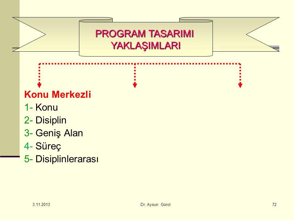 PROGRAM TASARIMI YAKLAŞIMLARI Konu Merkezli 1- Konu 2- Disiplin