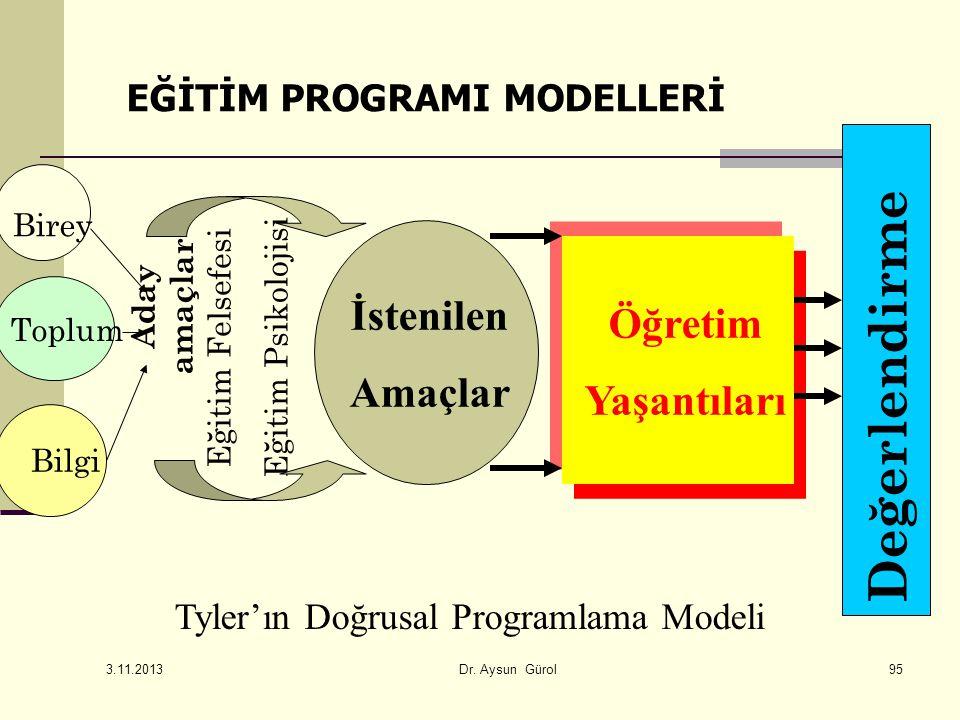 EĞİTİM PROGRAMI MODELLERİ