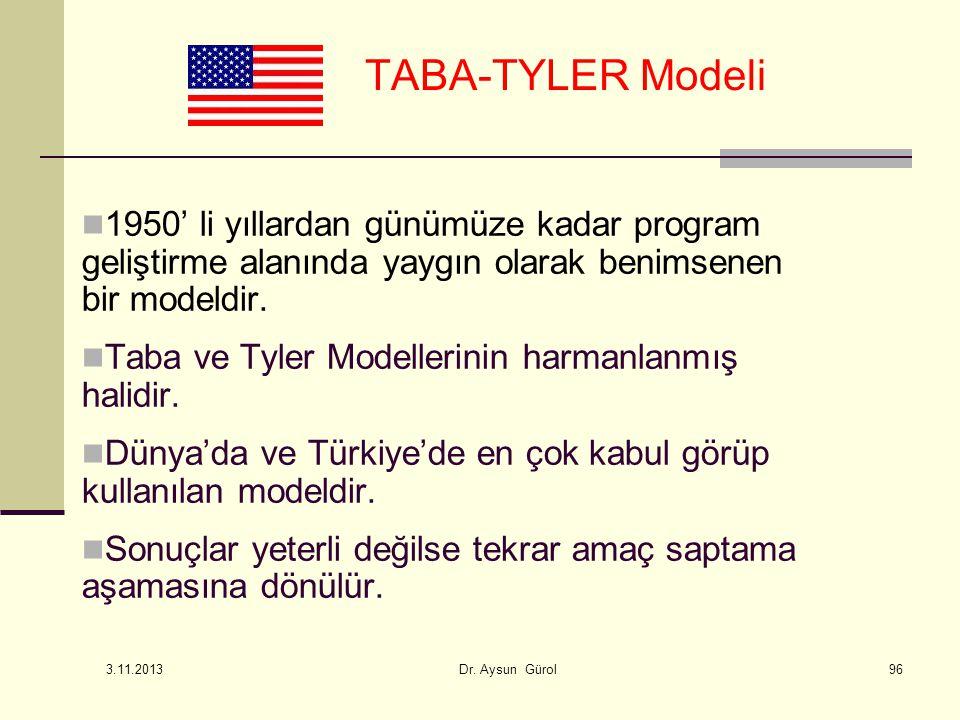 ABD: TABA-TYLER Modeli
