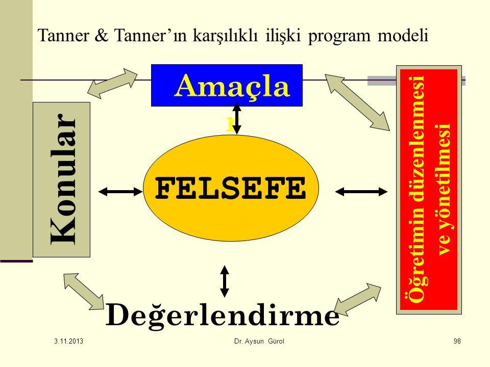 Öğretimin düzenlenmesi ve yönetilmesi