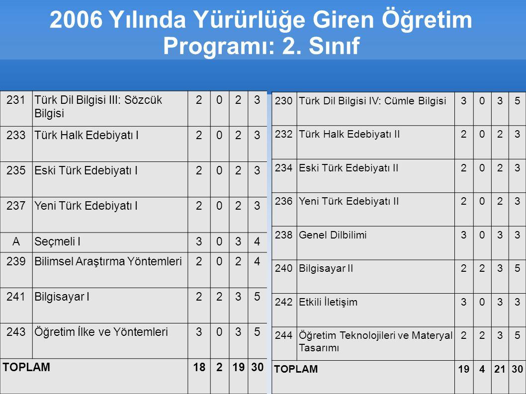 2006 Yılında Yürürlüğe Giren Öğretim Programı: 2. Sınıf