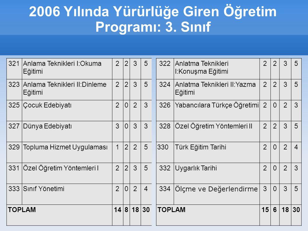 2006 Yılında Yürürlüğe Giren Öğretim Programı: 3. Sınıf