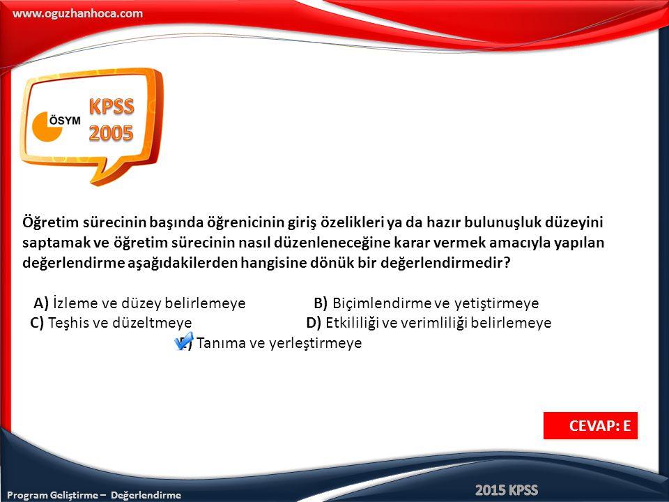 KPSS 2005.