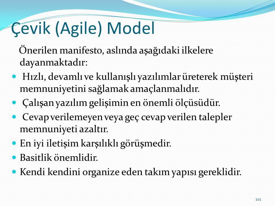Çevik (Agile) Model Önerilen manifesto, aslında aşağıdaki ilkelere dayanmaktadır:
