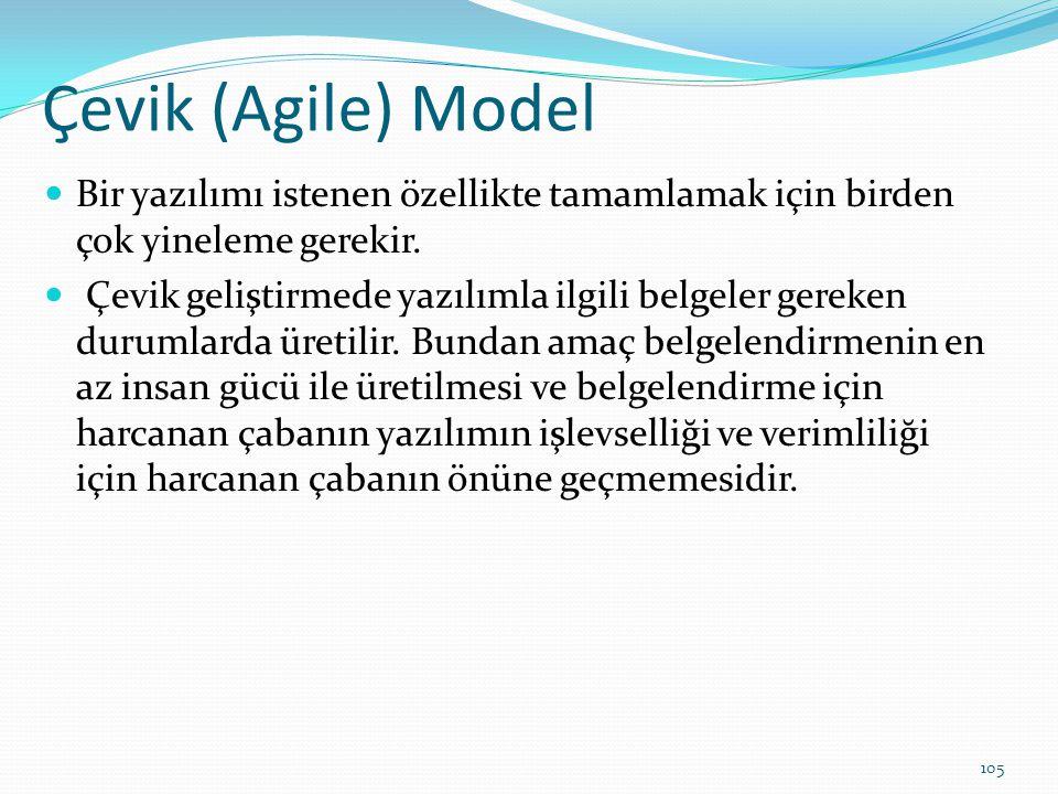 Çevik (Agile) Model Bir yazılımı istenen özellikte tamamlamak için birden çok yineleme gerekir.