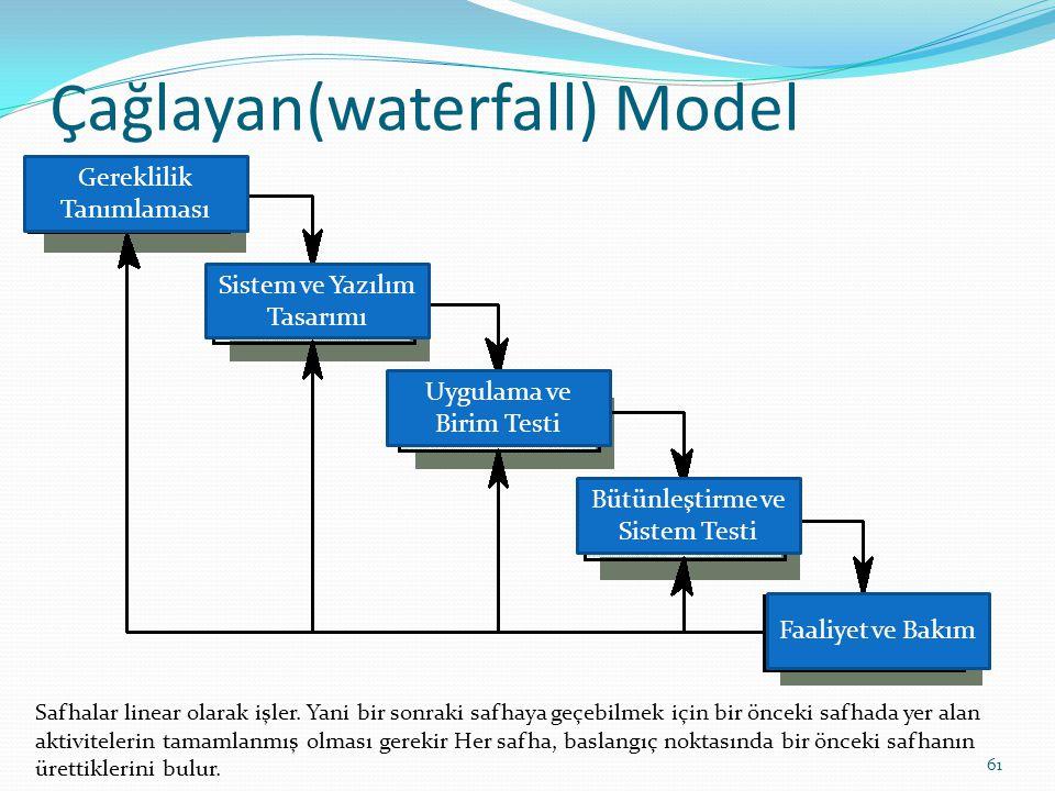 Çağlayan(waterfall) Model
