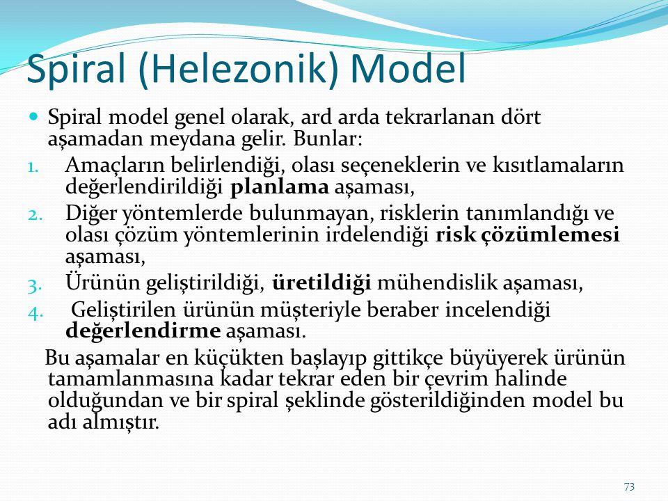 Spiral (Helezonik) Model