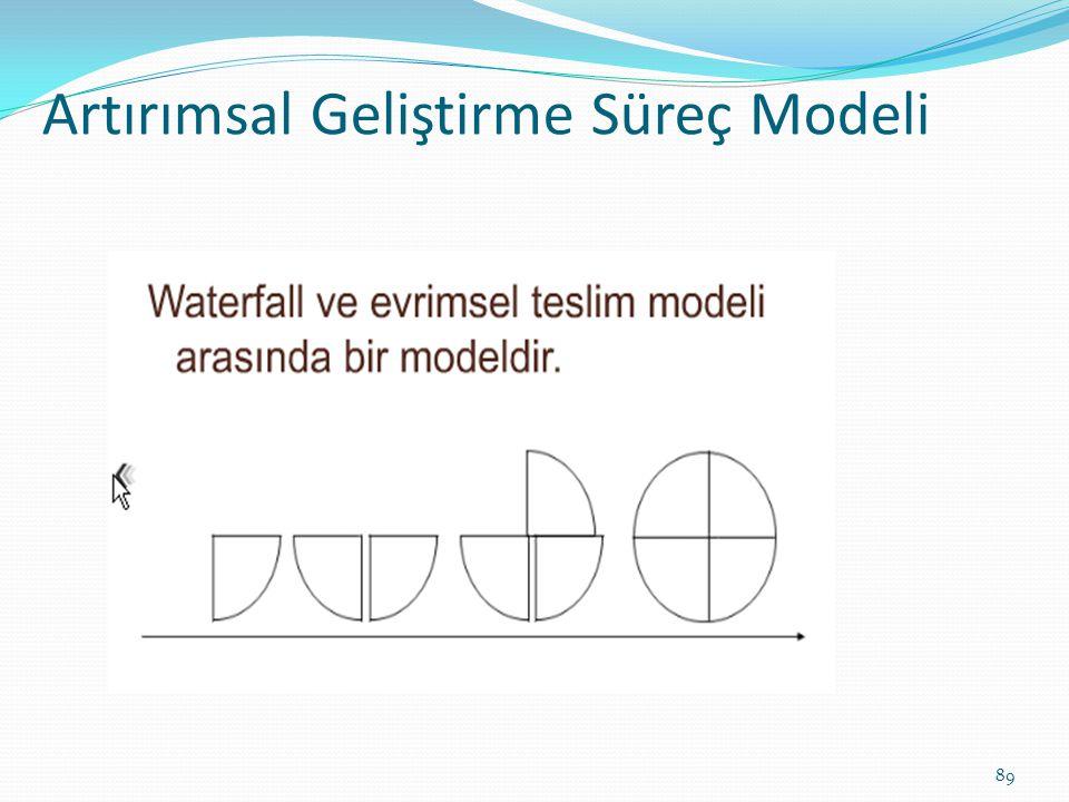 Artırımsal Geliştirme Süreç Modeli