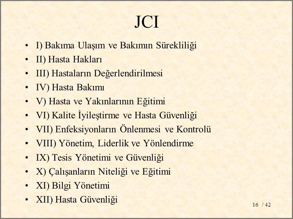 JCI I) Bakıma Ulaşım ve Bakımın Sürekliliği II) Hasta Hakları
