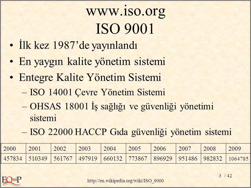 www.iso.org ISO 9001 İlk kez 1987'de yayınlandı