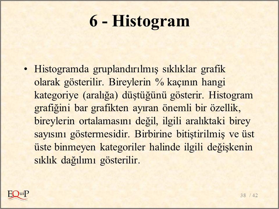 6 - Histogram