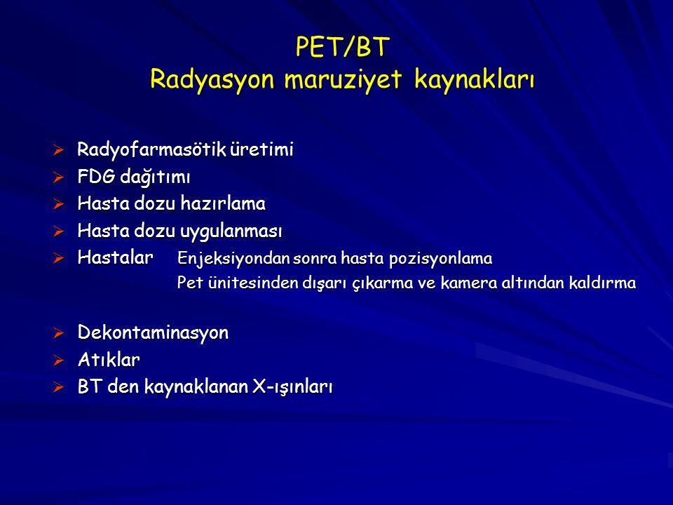 PET/BT Radyasyon maruziyet kaynakları
