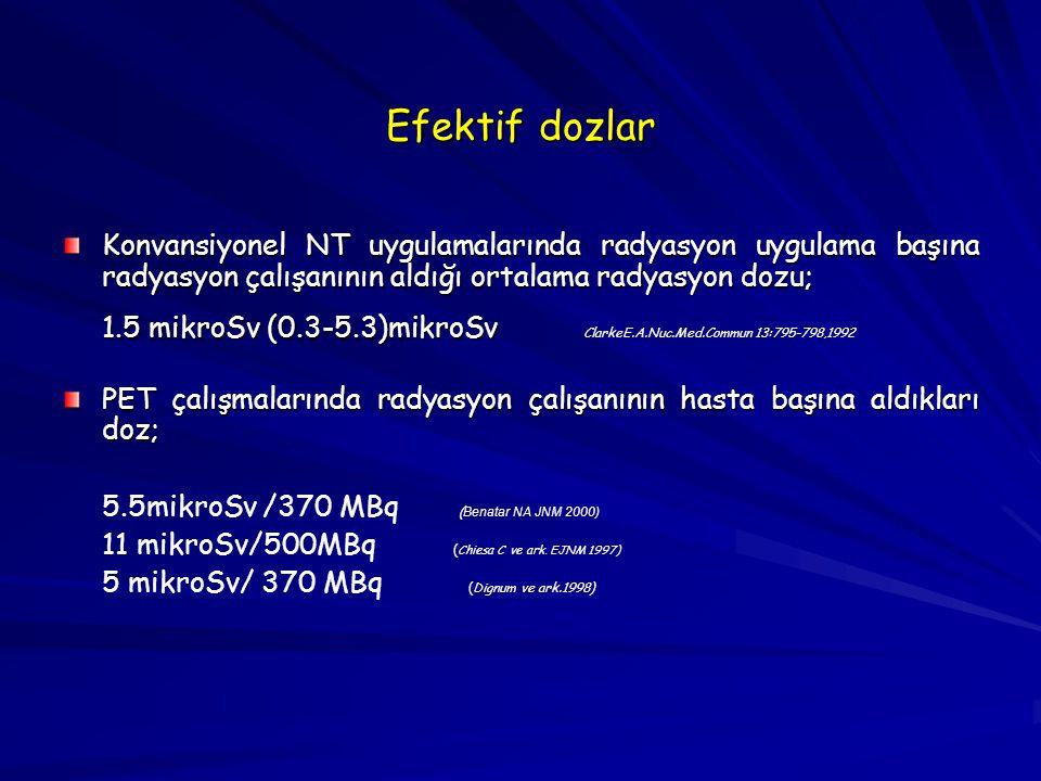 Efektif dozlar Konvansiyonel NT uygulamalarında radyasyon uygulama başına radyasyon çalışanının aldığı ortalama radyasyon dozu;