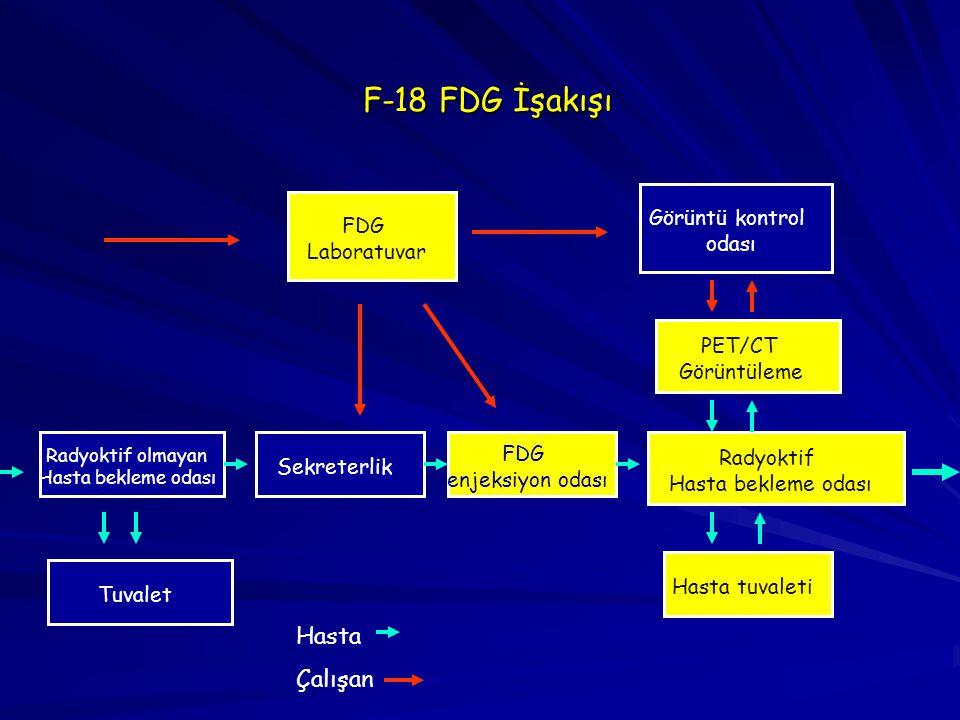 F-18 FDG İşakışı Hasta Çalışan Görüntü kontrol FDG odası Laboratuvar
