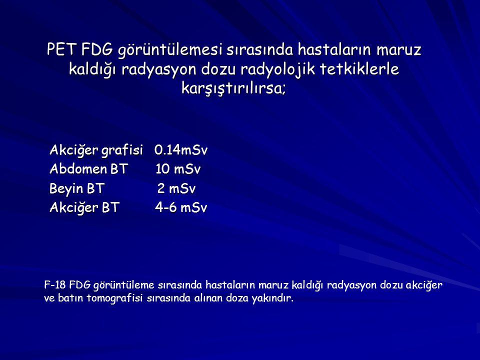 PET FDG görüntülemesi sırasında hastaların maruz kaldığı radyasyon dozu radyolojik tetkiklerle karşıştırılırsa;