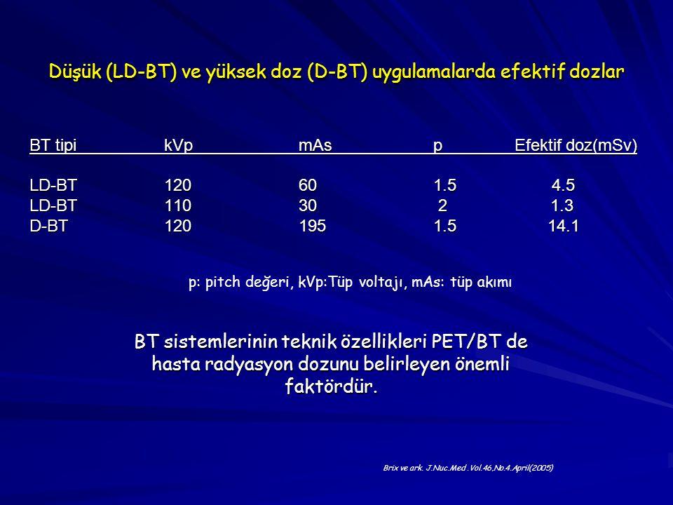 Düşük (LD-BT) ve yüksek doz (D-BT) uygulamalarda efektif dozlar