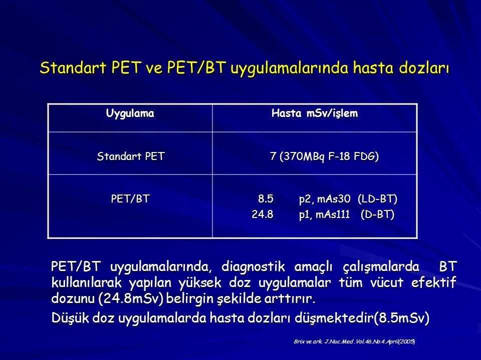 Standart PET ve PET/BT uygulamalarında hasta dozları