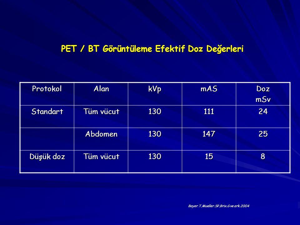 PET / BT Görüntüleme Efektif Doz Değerleri