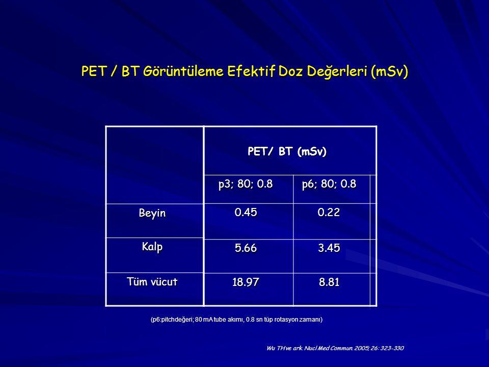 PET / BT Görüntüleme Efektif Doz Değerleri (mSv)