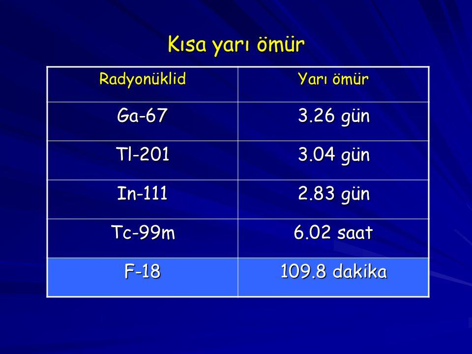 Kısa yarı ömür Ga-67 3.26 gün Tl-201 3.04 gün In-111 2.83 gün Tc-99m