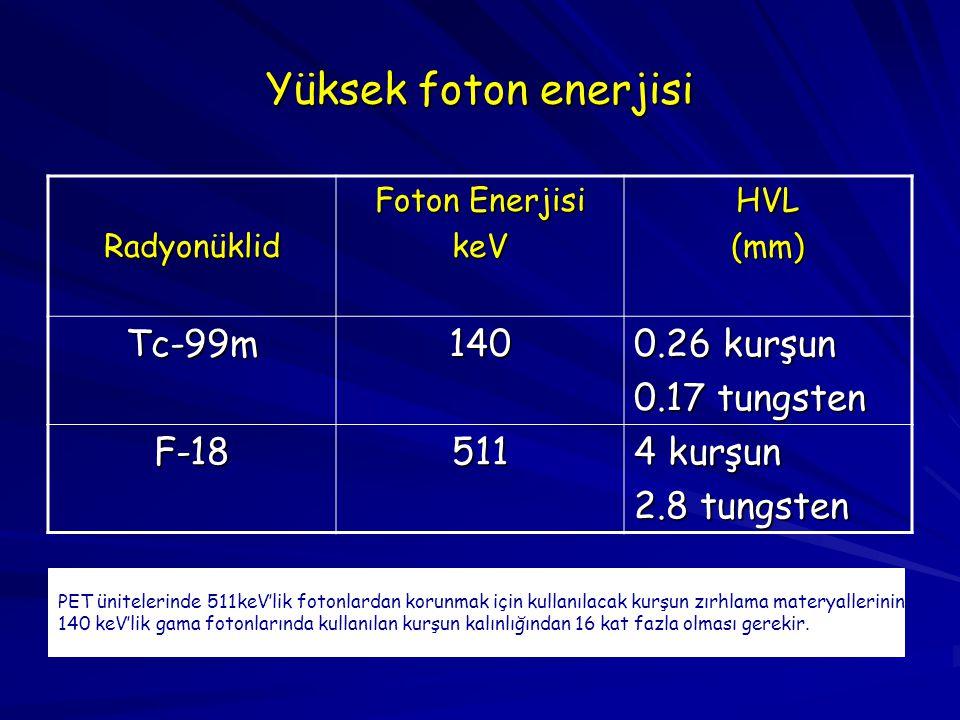 Yüksek foton enerjisi Tc-99m 140 0.26 kurşun 0.17 tungsten F-18 511