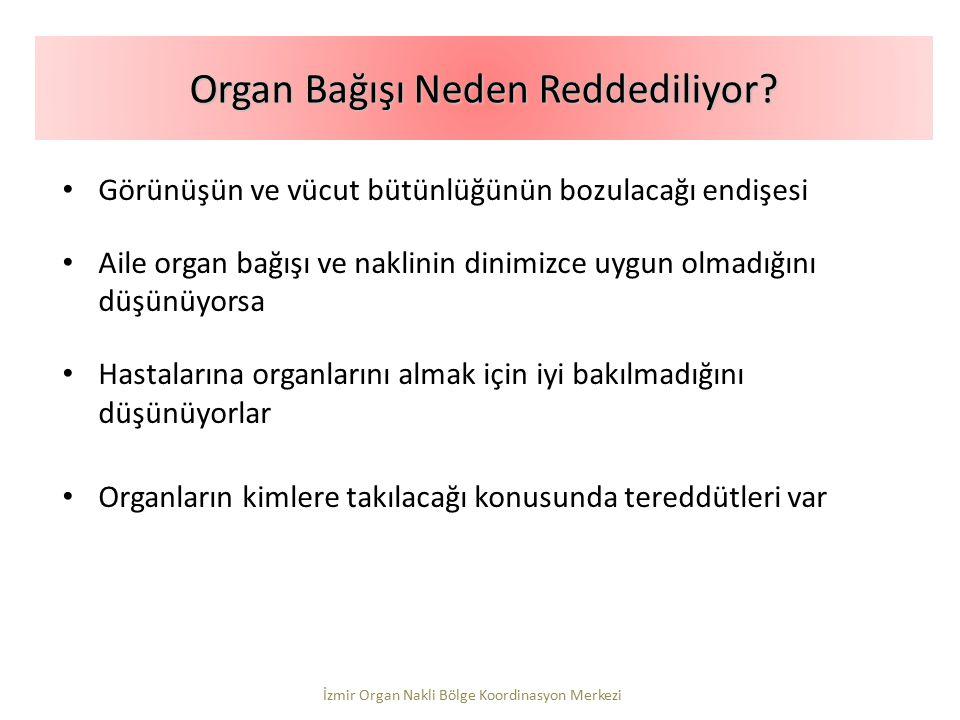 Organ Bağışı Neden Reddediliyor