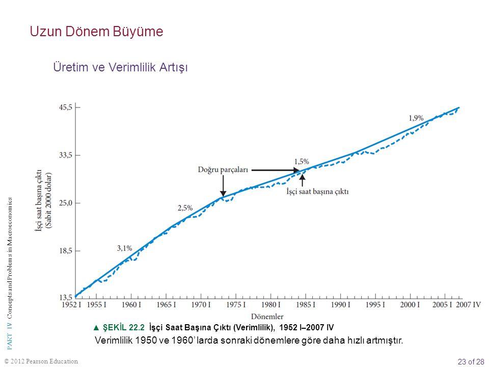 Uzun Dönem Büyüme Üretim ve Verimlilik Artışı