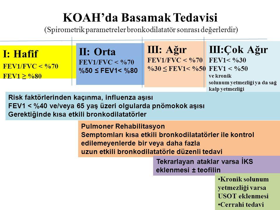 KOAH'da Basamak Tedavisi (Spirometrik parametreler bronkodilatatör sonrası değerlerdir)