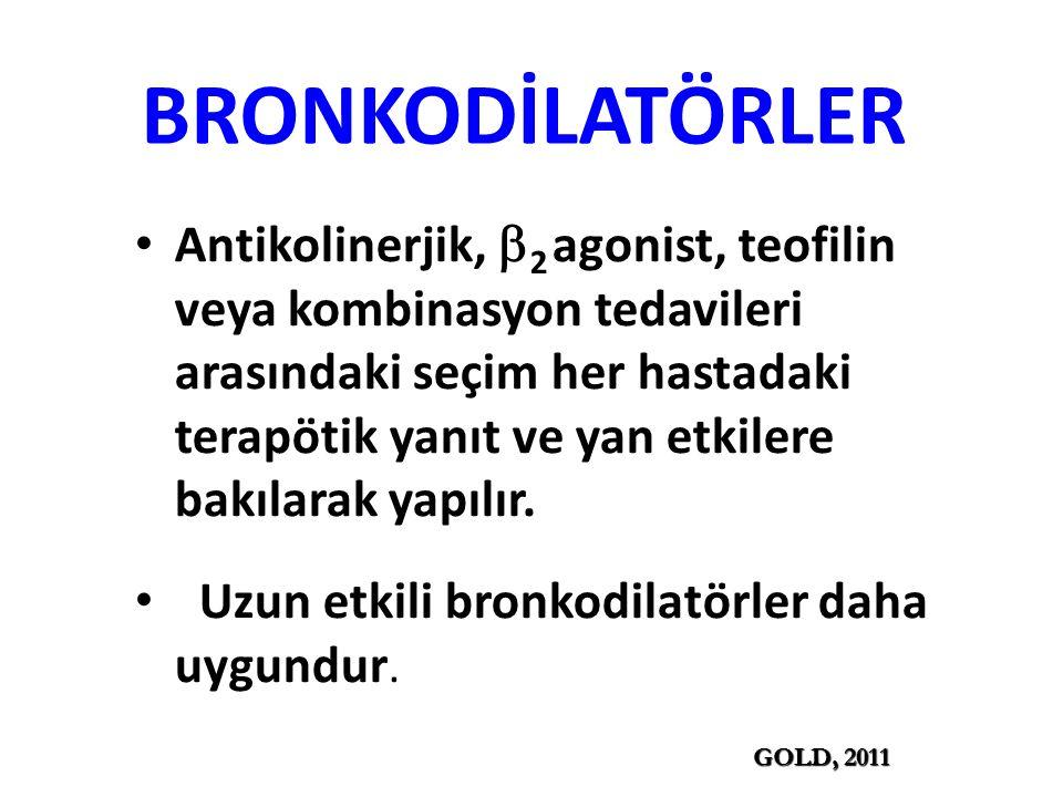 BRONKODİLATÖRLER