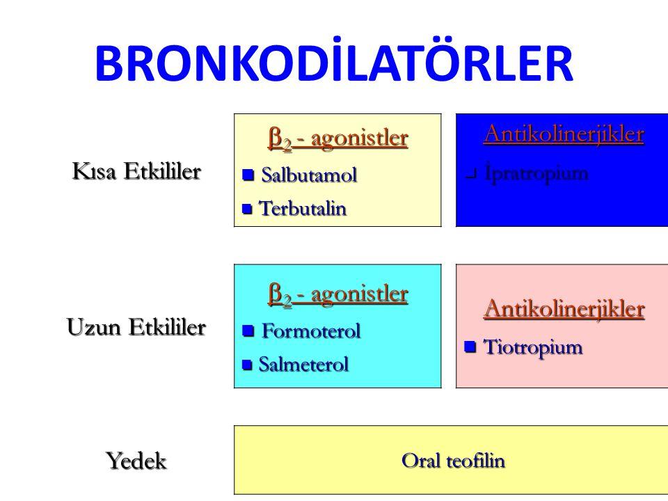 BRONKODİLATÖRLER Antikolinerjikler b2 - agonistler İpratropium
