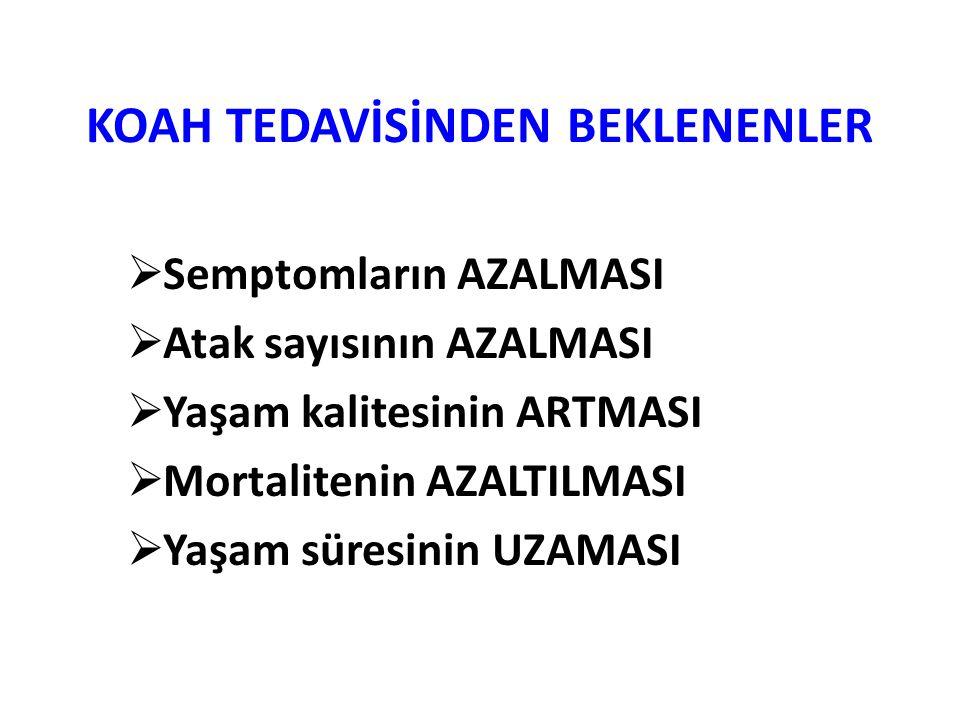 KOAH TEDAVİSİNDEN BEKLENENLER