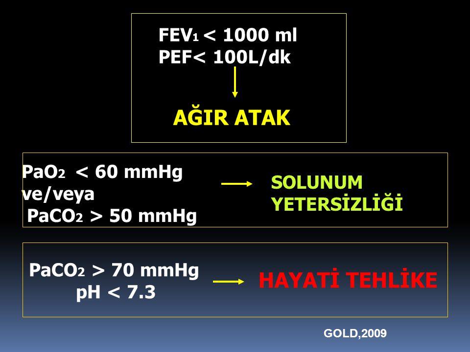 AĞIR ATAK HAYATİ TEHLİKE FEV1 < 1000 ml PEF< 100L/dk