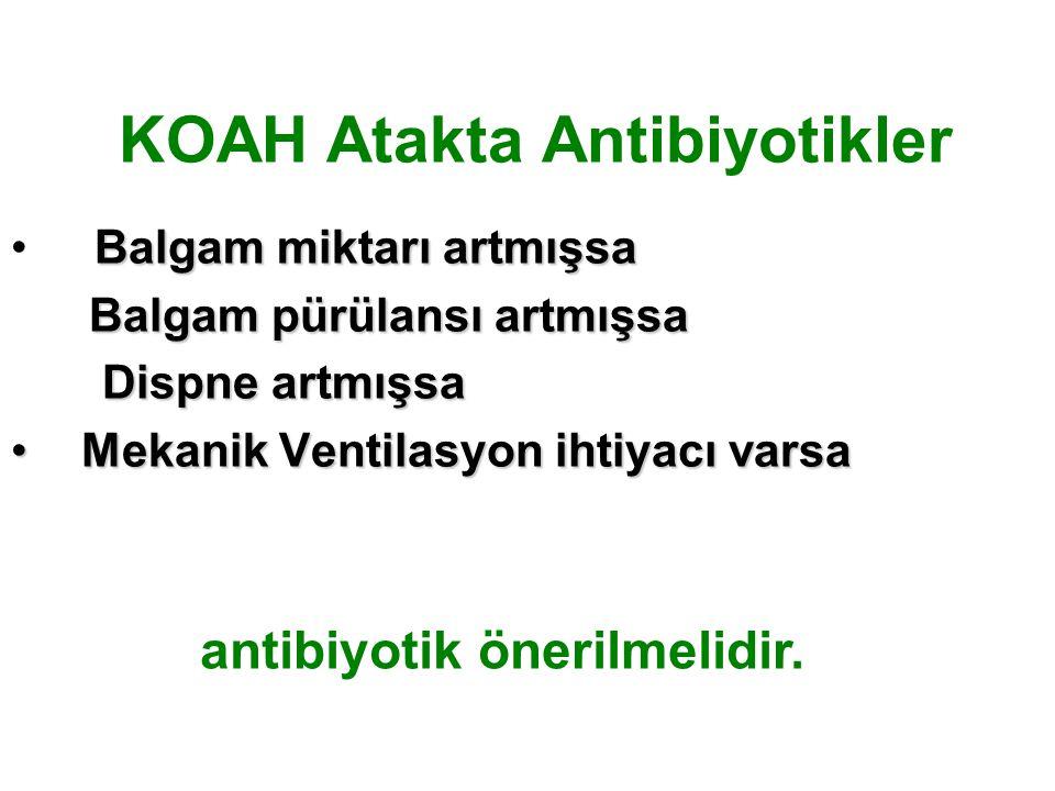 KOAH Atakta Antibiyotikler