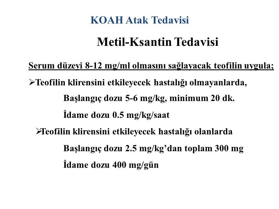 Metil-Ksantin Tedavisi