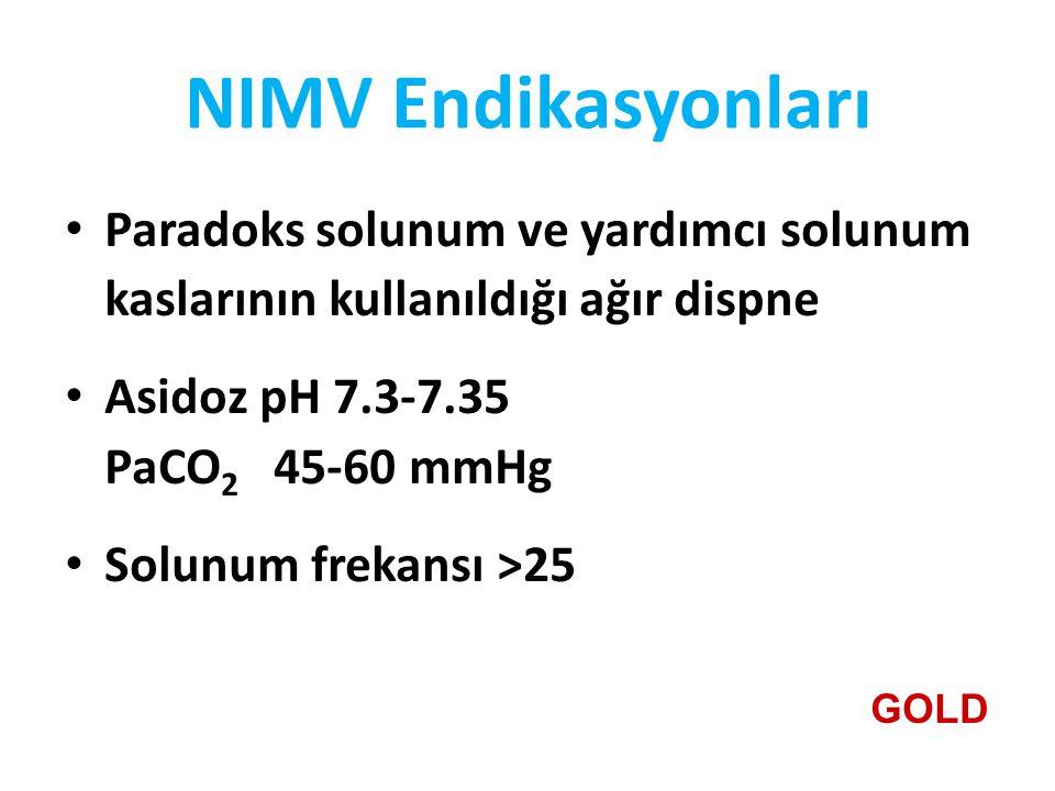 NIMV Endikasyonları Paradoks solunum ve yardımcı solunum kaslarının kullanıldığı ağır dispne.