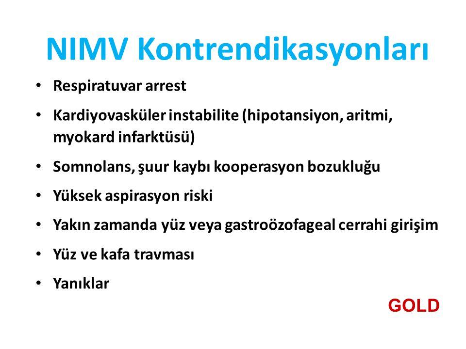 NIMV Kontrendikasyonları