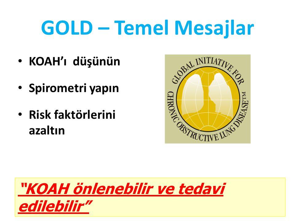 GOLD – Temel Mesajlar KOAH önlenebilir ve tedavi edilebilir