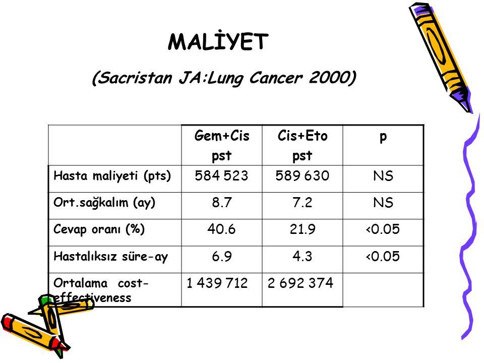 MALİYET (Sacristan JA:Lung Cancer 2000)