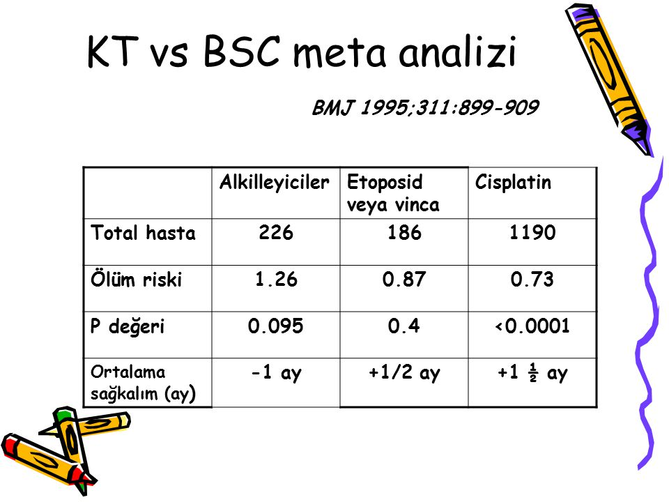 KT vs BSC meta analizi BMJ 1995;311:899-909