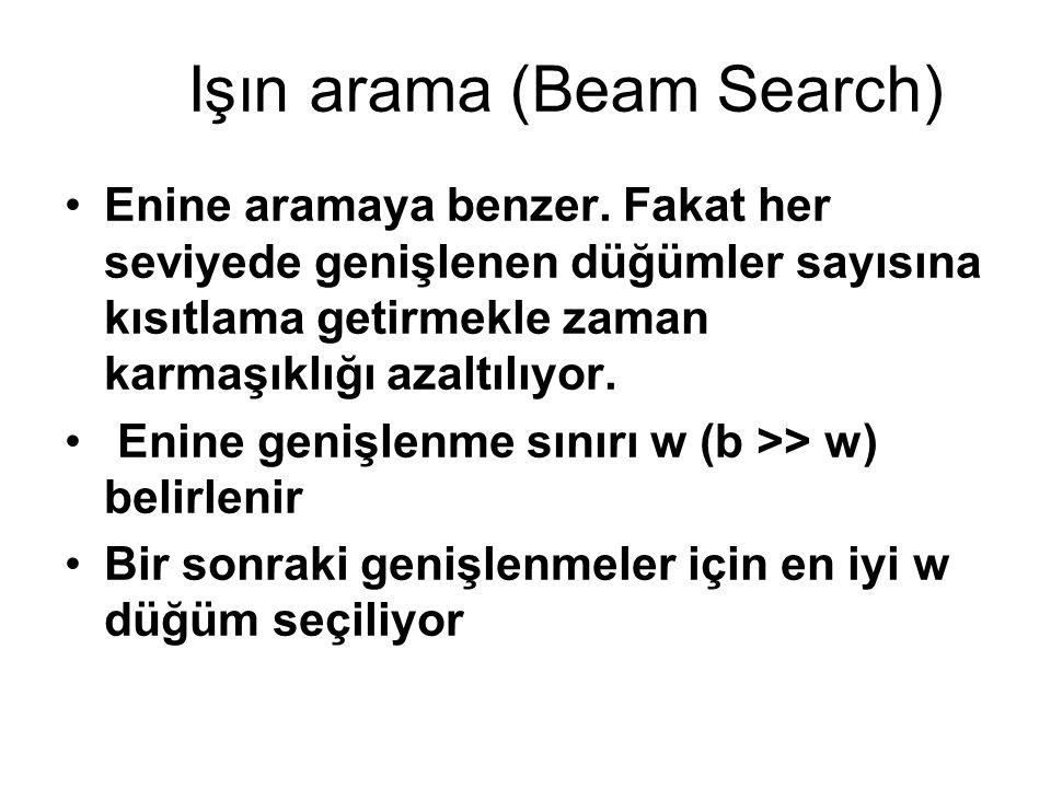 Işın arama (Beam Search)