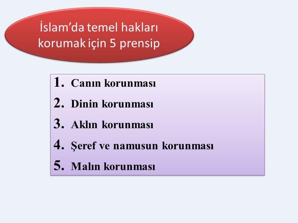 İslam'da temel hakları korumak için 5 prensip