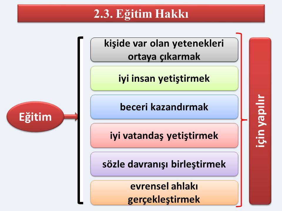 2.3. Eğitim Hakkı için yapılır Eğitim